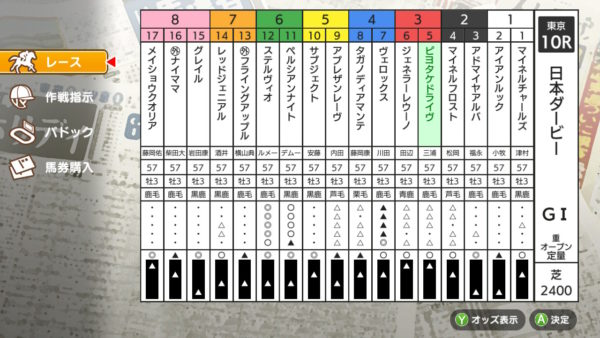 日本ダービー出馬表