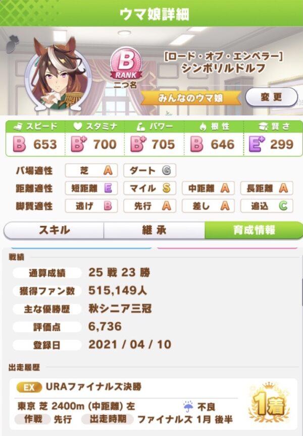 ファン50万1(戦績)