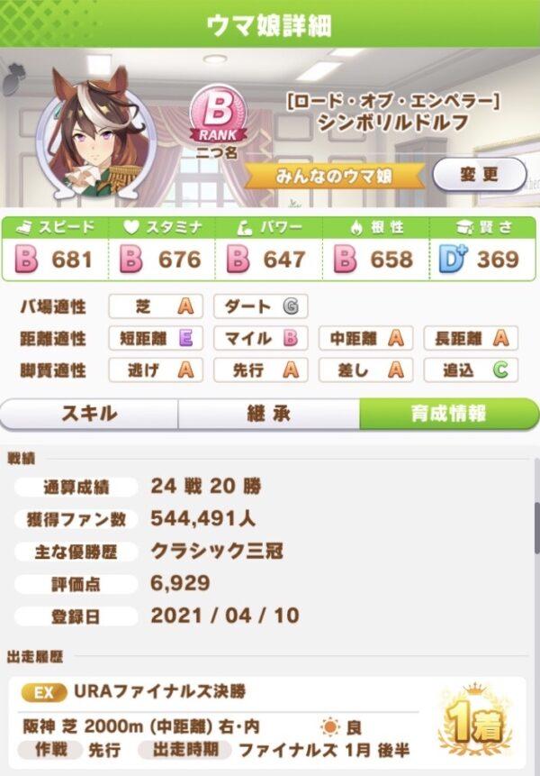 ファン50万2(戦績)